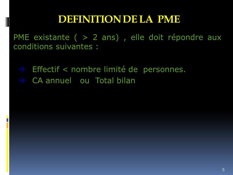 DEFINITION DE LA PME PME existante ( > 2 ans), elle doit répondre aux conditions suivantes :  Effectif < nombre limité de personnes.