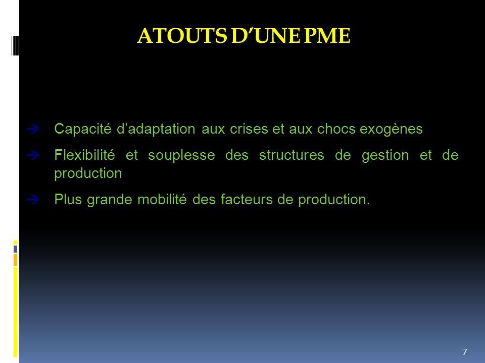 ATOUTS D'UNE PME  Capacité d'adaptation aux crises et aux chocs exogènes  Flexibilité et souplesse des structures de gestion et de production  Plus grande mobilité des facteurs de production.