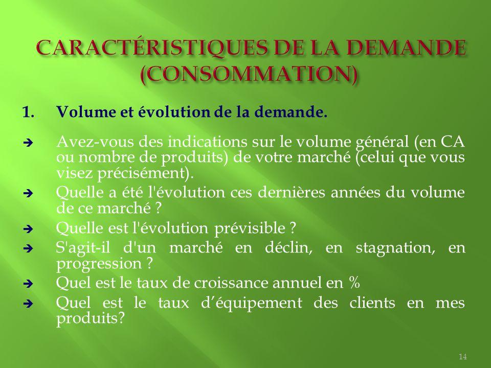 1.Volume et évolution de la demande.  Avez-vous des indications sur le volume général (en CA ou nombre de produits) de votre marché (celui que vous v