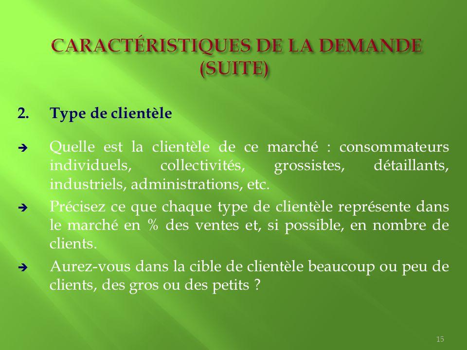 2.Type de clientèle  Quelle est la clientèle de ce marché : consommateurs individuels, collectivités, grossistes, détaillants, industriels, administr