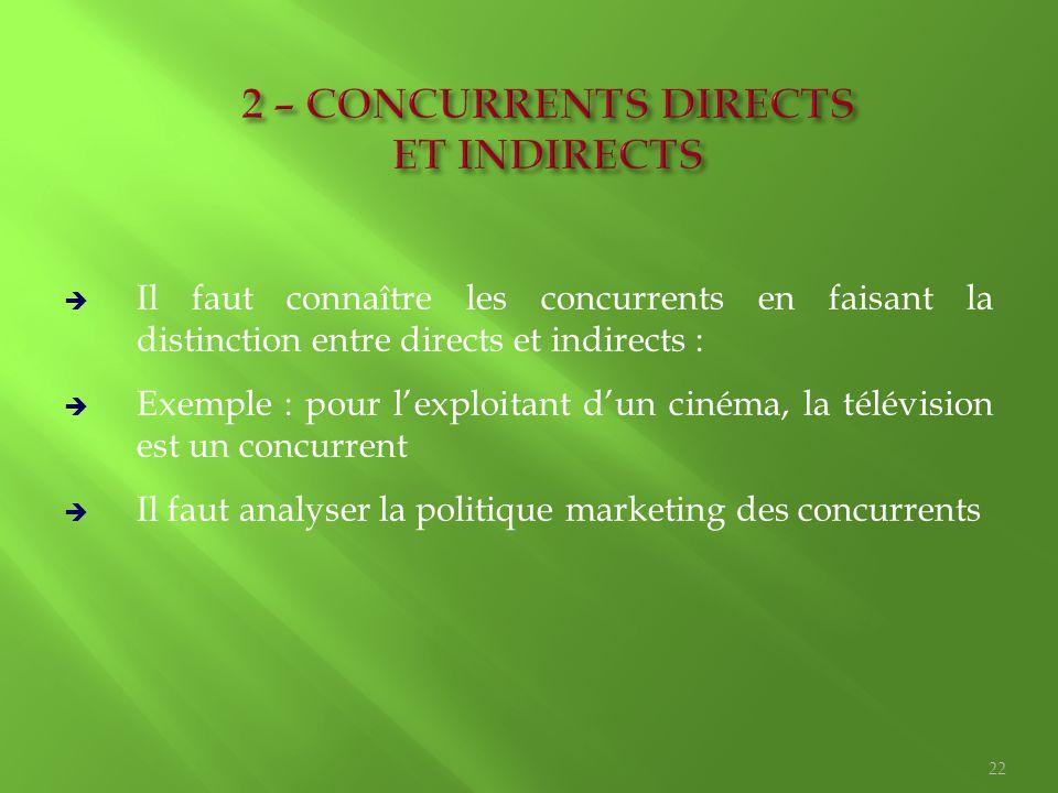  Il faut connaître les concurrents en faisant la distinction entre directs et indirects :  Exemple : pour l'exploitant d'un cinéma, la télévision es