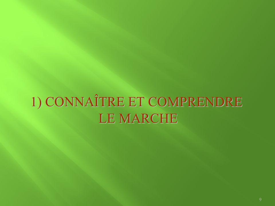 1) CONNAÎTRE ET COMPRENDRE LE MARCHE 9
