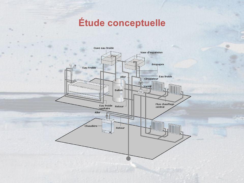 Le système de conduites communément appelé chauffage central (CC).