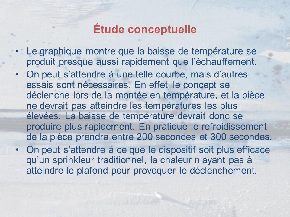 Étude conceptuelle Le graphique montre que la baisse de température se produit presque aussi rapidement que l'échauffement. On peut s'attendre à une t
