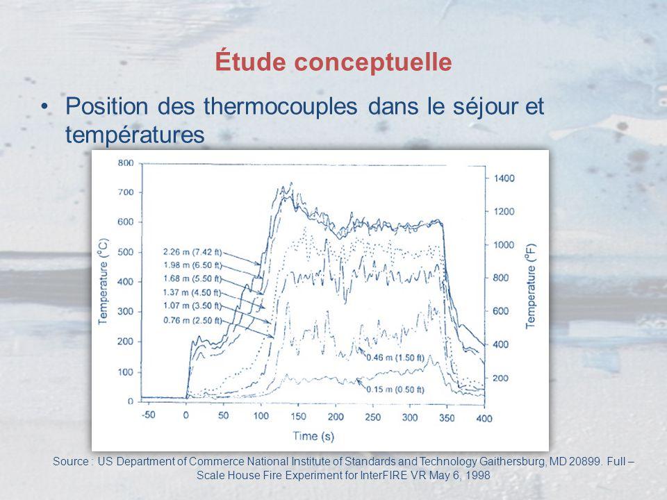 Étude conceptuelle Les essais démontrent que l'on peut s'attendre à une température de l'ordre de 300 0 C à 400 0 C dans les 100 secondes qui suivent le départ de feu.