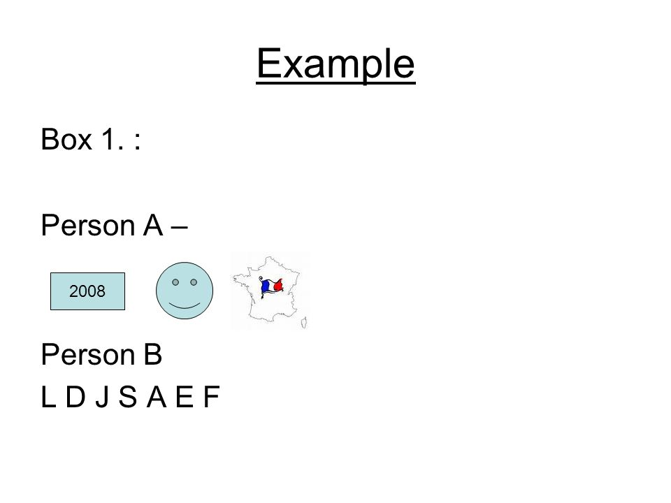 Example Box 1. : Person A – Person B L D J S A E F 2008