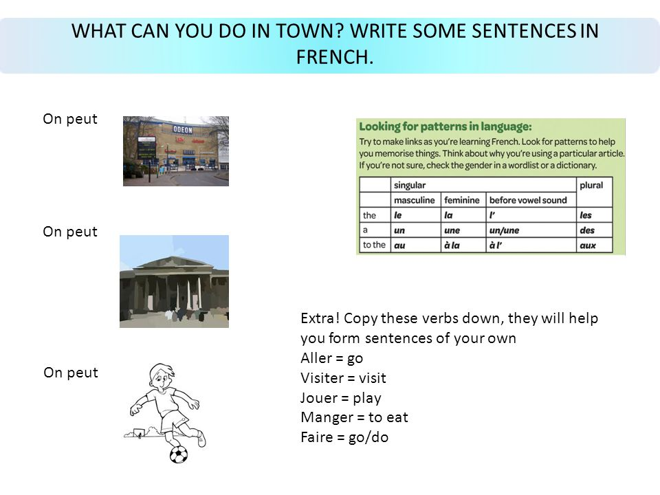 WHAT CAN YOU DO IN TOWN? WRITE SOME SENTENCES IN FRENCH. On peut Extra! Copy these verbs down, they will help you form sentences of your own Aller = g