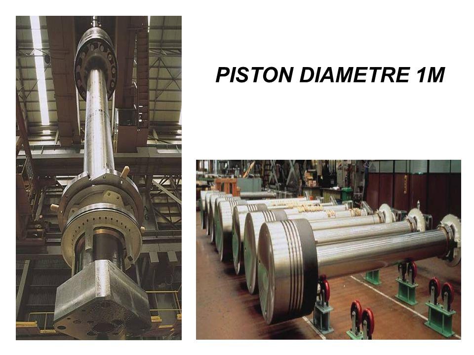 PISTON DIAMETRE 1M