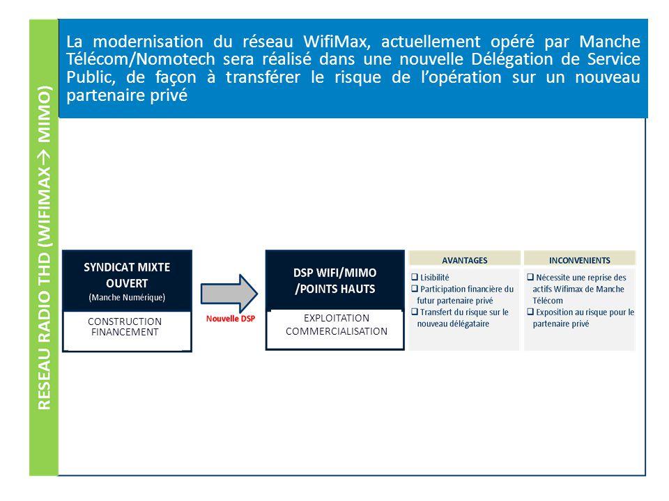 EXPLOITATION COMMERCIALISATION CONSTRUCTION FINANCEMENT La modernisation du réseau WifiMax, actuellement opéré par Manche Télécom/Nomotech sera réalis