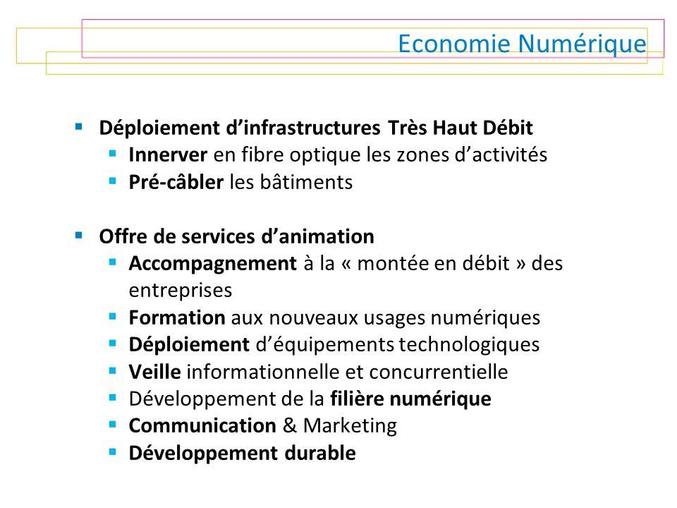 Economie Numérique  Déploiement d'infrastructures Très Haut Débit  Innerver en fibre optique les zones d'activités  Pré-câbler les bâtiments  Offr