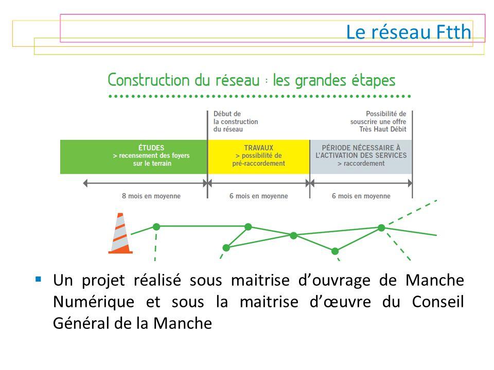 Le réseau Ftth  Un projet réalisé sous maitrise d'ouvrage de Manche Numérique et sous la maitrise d'œuvre du Conseil Général de la Manche