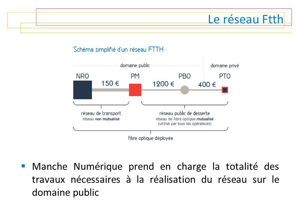 Le réseau Ftth  Manche Numérique prend en charge la totalité des travaux nécessaires à la réalisation du réseau sur le domaine public