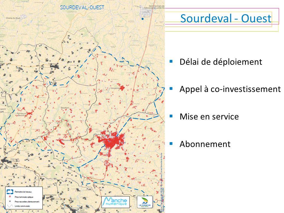 Sourdeval - Ouest  Délai de déploiement  Appel à co-investissement  Mise en service  Abonnement