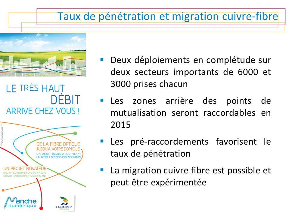 Taux de pénétration et migration cuivre-fibre  Deux déploiements en complétude sur deux secteurs importants de 6000 et 3000 prises chacun  Les zones