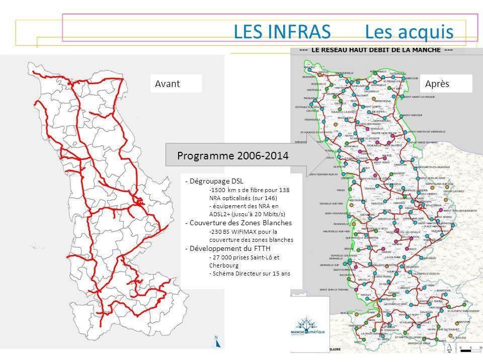 LES INFRAS Les acquis - Dégroupage DSL -1500 km s de fibre pour 138 NRA opticalisés (sur 146) - équipement des NRA en ADSL2+ (jusqu'à 20 Mbits/s) - Co