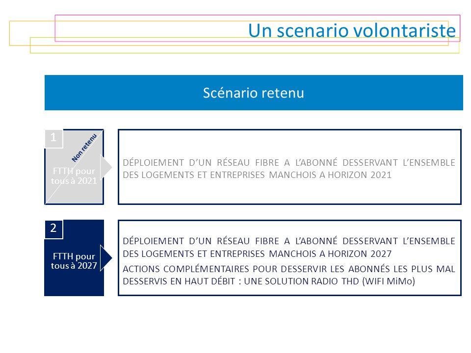 Un scenario volontariste Scénario retenu FTTH pour tous à 2021 1 Non retenu DÉPLOIEMENT D'UN RÉSEAU FIBRE A L'ABONNÉ DESSERVANT L'ENSEMBLE DES LOGEMEN