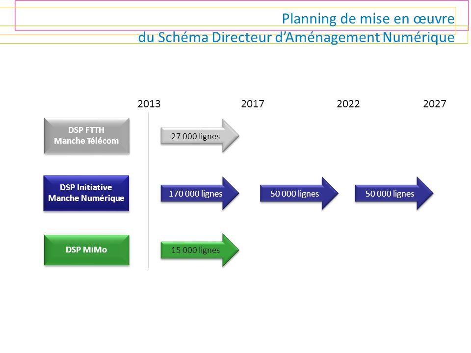 Planning de mise en œuvre du Schéma Directeur d'Aménagement Numérique DSP FTTH Manche Télécom DSP FTTH Manche Télécom DSP Initiative Manche Numérique