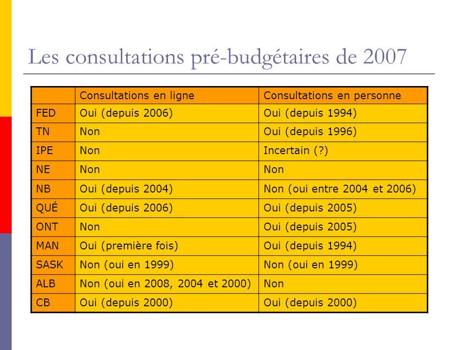 Consultations en ligneConsultations en personne FEDOui (depuis 2006)Oui (depuis 1994) TNNonOui (depuis 1996) IPENonIncertain ( ) NENon NBOui (depuis 2004)Non (oui entre 2004 et 2006) QUÉOui (depuis 2006)Oui (depuis 2005) ONTNonOui (depuis 2005) MANOui (première fois)Oui (depuis 1994) SASKNon (oui en 1999) ALBNon (oui en 2008, 2004 et 2000)Non CBOui (depuis 2000) Les consultations pré-budgétaires de 2007