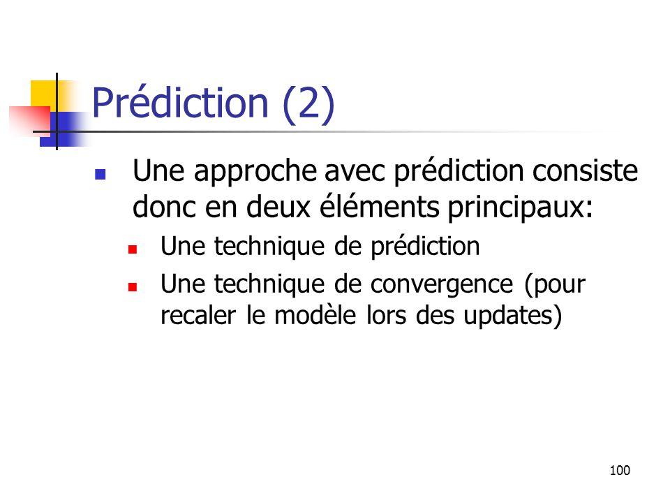 100 Prédiction (2) Une approche avec prédiction consiste donc en deux éléments principaux: Une technique de prédiction Une technique de convergence (pour recaler le modèle lors des updates)