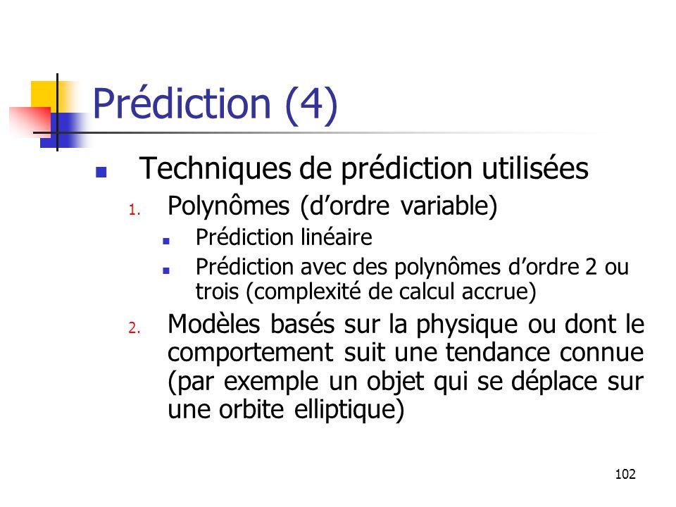 102 Prédiction (4) Techniques de prédiction utilisées 1.