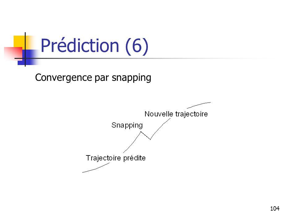 104 Prédiction (6) Convergence par snapping