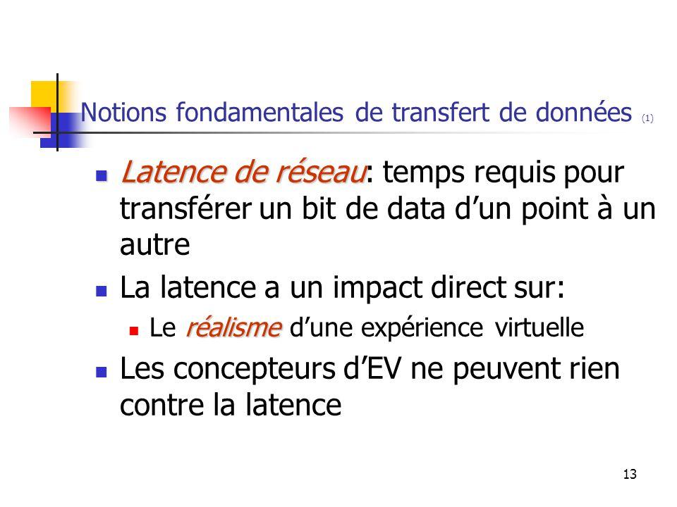 13 Notions fondamentales de transfert de données (1) Latence de réseau Latence de réseau: temps requis pour transférer un bit de data d'un point à un autre La latence a un impact direct sur: réalisme Le réalisme d'une expérience virtuelle Les concepteurs d'EV ne peuvent rien contre la latence