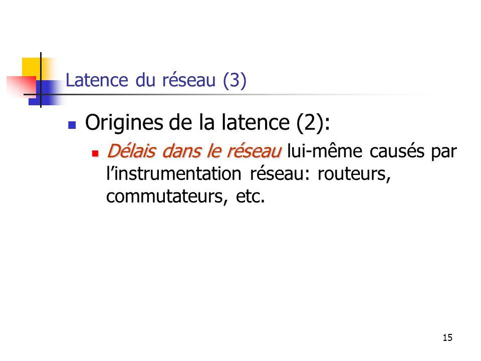 15 Latence du réseau (3) Origines de la latence (2): Délais dans le réseau Délais dans le réseau lui-même causés par l'instrumentation réseau: routeurs, commutateurs, etc.