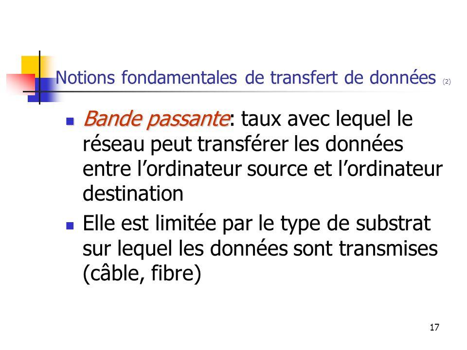 17 Notions fondamentales de transfert de données (2) Bande passante Bande passante: taux avec lequel le réseau peut transférer les données entre l'ordinateur source et l'ordinateur destination Elle est limitée par le type de substrat sur lequel les données sont transmises (câble, fibre)