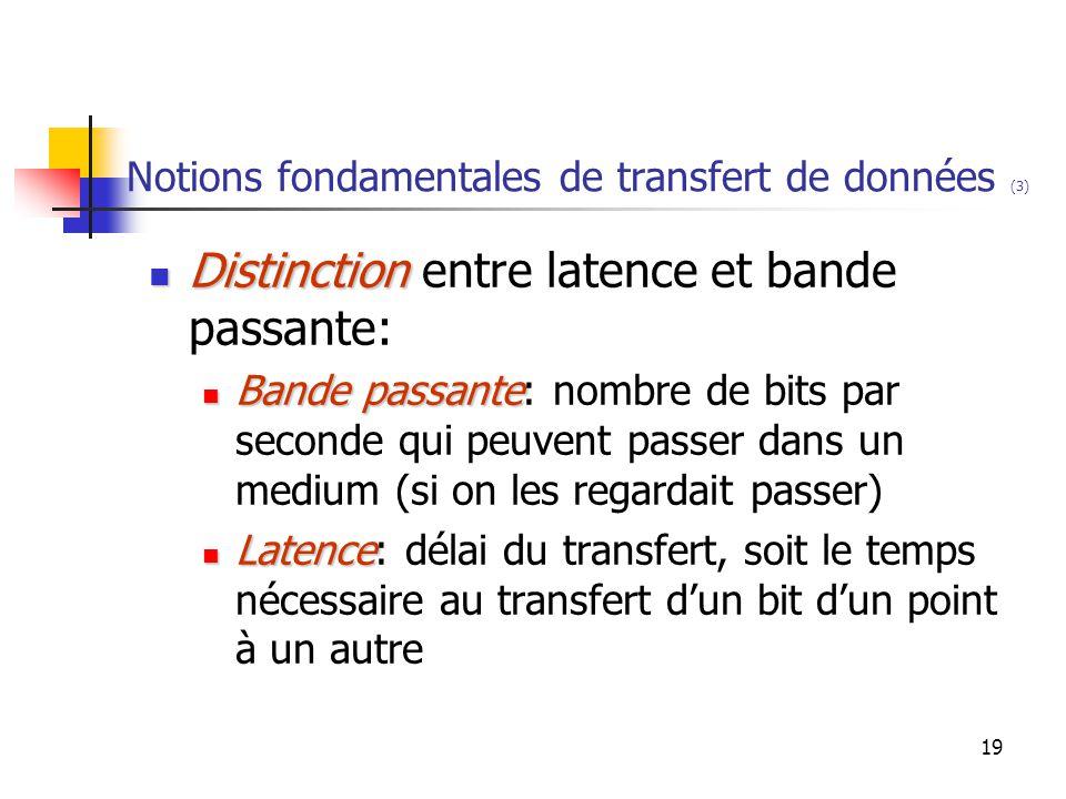 19 Notions fondamentales de transfert de données (3) Distinction Distinction entre latence et bande passante: Bande passante Bande passante: nombre de bits par seconde qui peuvent passer dans un medium (si on les regardait passer) Latence Latence: délai du transfert, soit le temps nécessaire au transfert d'un bit d'un point à un autre