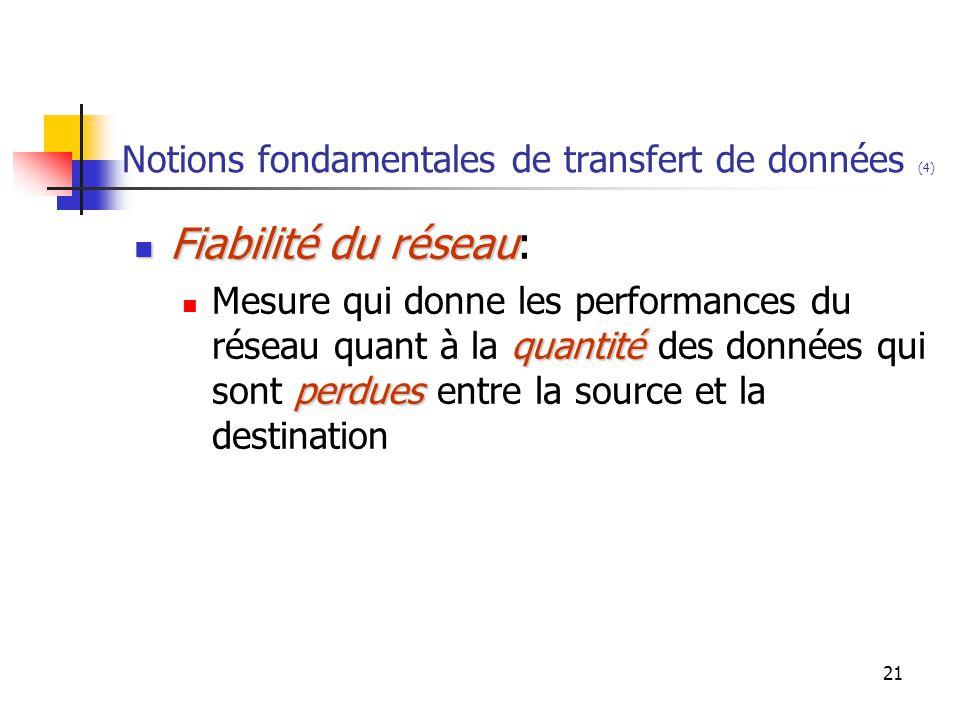 21 Notions fondamentales de transfert de données (4) Fiabilité du réseau Fiabilité du réseau: quantité perdues Mesure qui donne les performances du réseau quant à la quantité des données qui sont perdues entre la source et la destination
