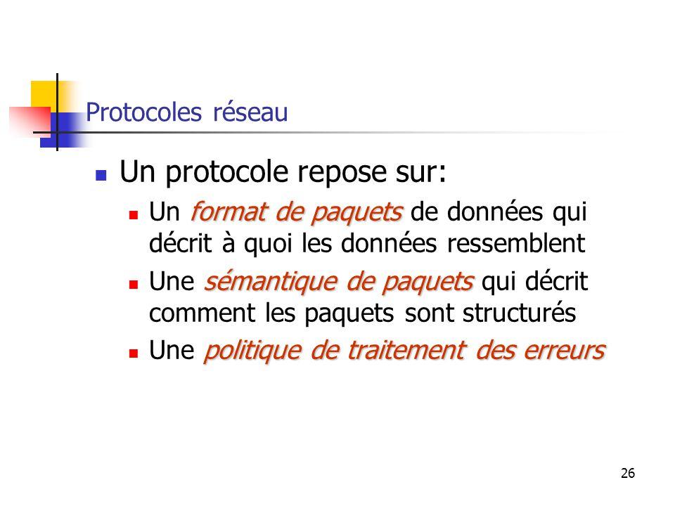 26 Protocoles réseau Un protocole repose sur: format de paquets Un format de paquets de données qui décrit à quoi les données ressemblent sémantique de paquets Une sémantique de paquets qui décrit comment les paquets sont structurés politique de traitement des erreurs Une politique de traitement des erreurs