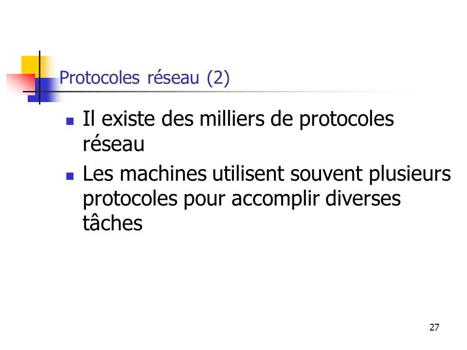 27 Protocoles réseau (2) Il existe des milliers de protocoles réseau Les machines utilisent souvent plusieurs protocoles pour accomplir diverses tâches
