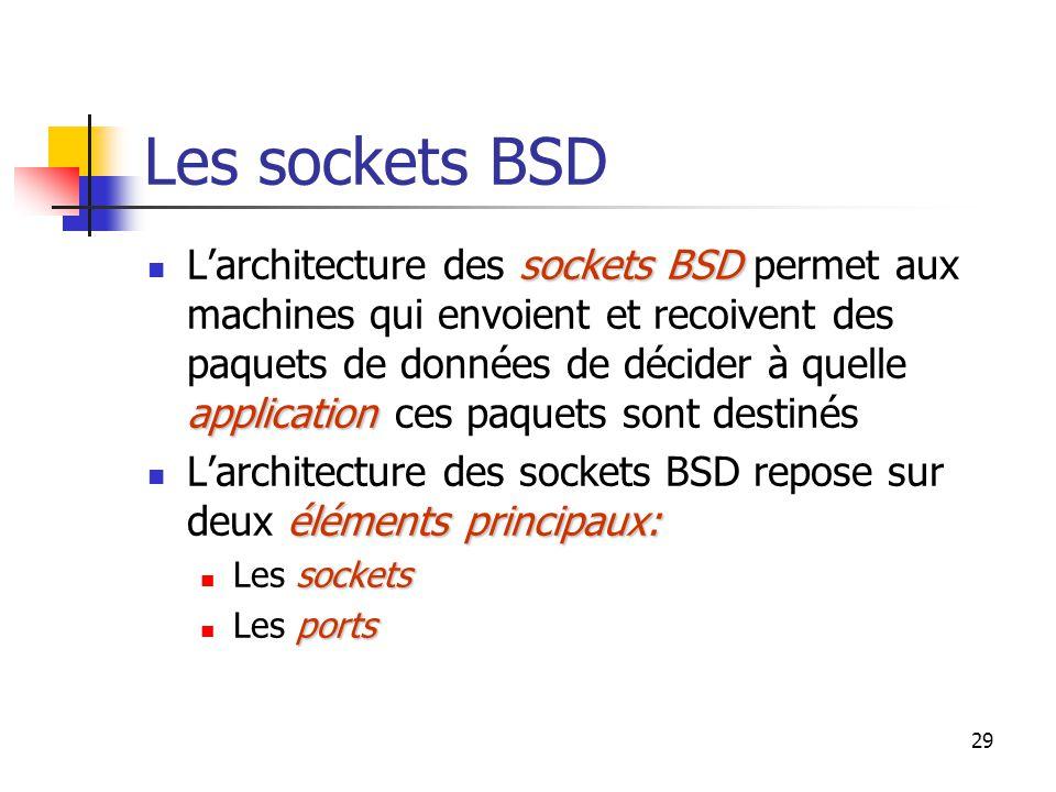 29 Les sockets BSD sockets BSD application L'architecture des sockets BSD permet aux machines qui envoient et recoivent des paquets de données de décider à quelle application ces paquets sont destinés éléments principaux: L'architecture des sockets BSD repose sur deux éléments principaux: sockets Les sockets ports Les ports