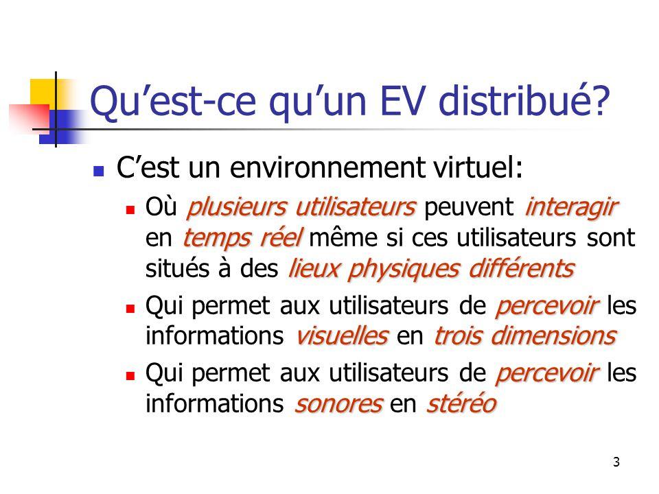 74 Introduction L'objectif principal d'un EV distribué est de donner aux utilisateurs l'illusion qu'ils partagent le même environnement Cet objectif peut être atteint si l'état dynamique des entités présentes dans l'environnement peut être partagé par tous les usagers