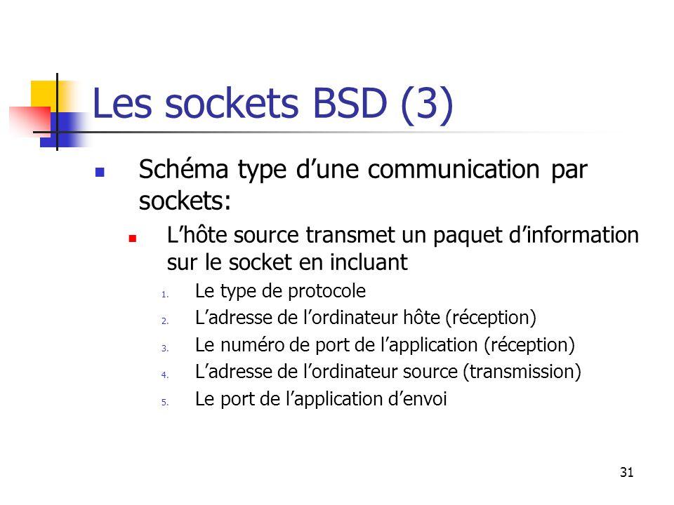 31 Les sockets BSD (3) Schéma type d'une communication par sockets: L'hôte source transmet un paquet d'information sur le socket en incluant 1.
