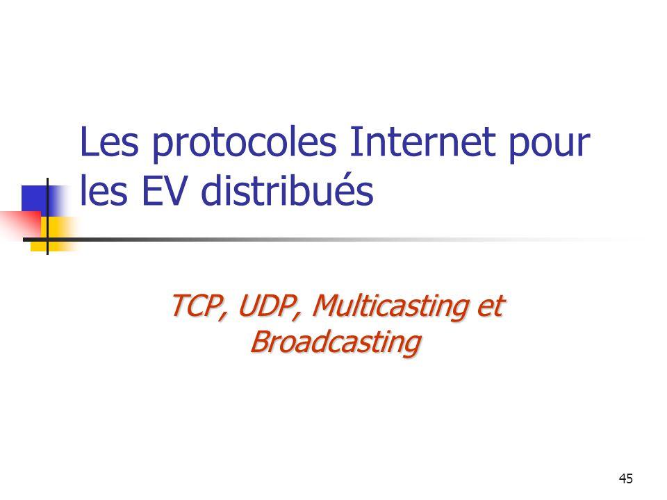 45 Les protocoles Internet pour les EV distribués TCP, UDP, Multicasting et Broadcasting
