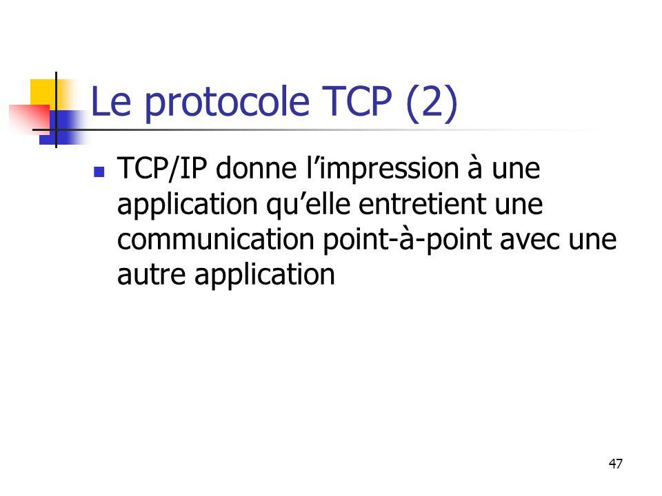 47 Le protocole TCP (2) TCP/IP donne l'impression à une application qu'elle entretient une communication point-à-point avec une autre application