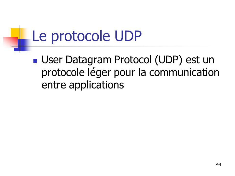 49 Le protocole UDP User Datagram Protocol (UDP) est un protocole léger pour la communication entre applications