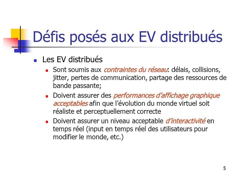 5 Défis posés aux EV distribués Les EV distribués contraintes du réseau Sont soumis aux contraintes du réseau: délais, collisions, jitter, pertes de communication, partage des ressources de bande passante; performances d'affichage graphique acceptables Doivent assurer des performances d'affichage graphique acceptables afin que l'évolution du monde virtuel soit réaliste et perceptuellement correcte d'interactivité Doivent assurer un niveau acceptable d'interactivité en temps réel (input en temps réel des utilisateurs pour modifier le monde, etc.)