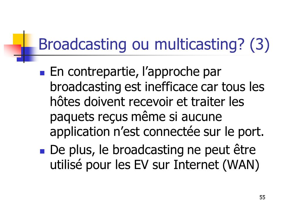55 Broadcasting ou multicasting.