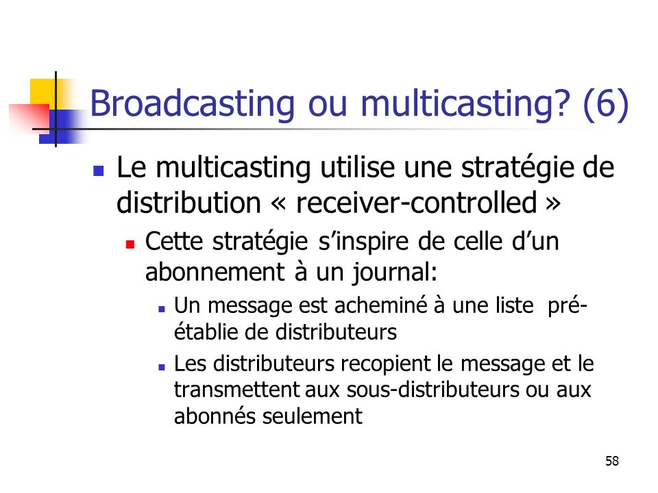 58 Broadcasting ou multicasting.
