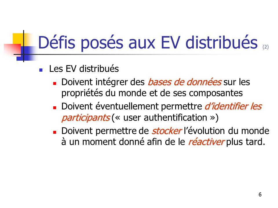 6 Défis posés aux EV distribués (2) Les EV distribués bases de données Doivent intégrer des bases de données sur les propriétés du monde et de ses composantes d'identifier les participants Doivent éventuellement permettre d'identifier les participants (« user authentification ») stocker réactiver Doivent permettre de stocker l'évolution du monde à un moment donné afin de le réactiver plus tard.