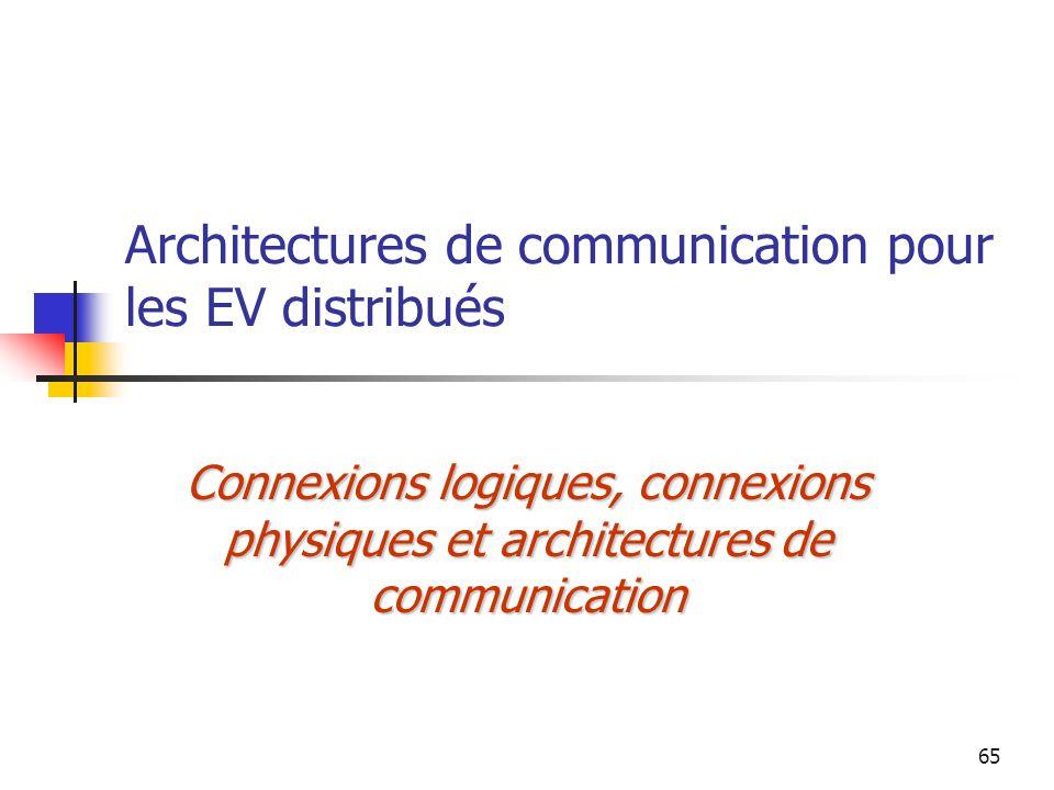 65 Architectures de communication pour les EV distribués Connexions logiques, connexions physiques et architectures de communication