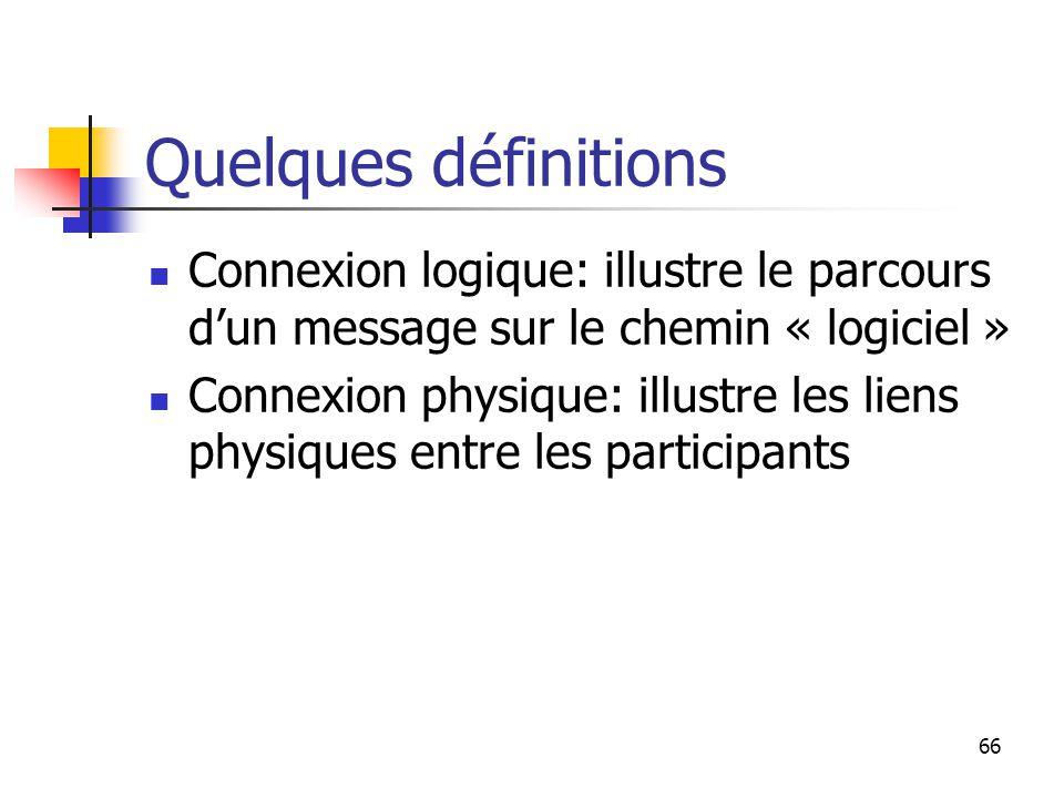 66 Quelques définitions Connexion logique: illustre le parcours d'un message sur le chemin « logiciel » Connexion physique: illustre les liens physiques entre les participants