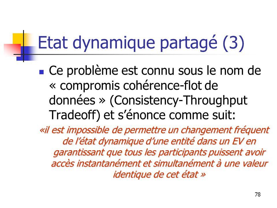 78 Etat dynamique partagé (3) Ce problème est connu sous le nom de « compromis cohérence-flot de données » (Consistency-Throughput Tradeoff) et s'énonce comme suit: «il est impossible de permettre un changement fréquent de l'état dynamique d'une entité dans un EV en garantissant que tous les participants puissent avoir accès instantanément et simultanément à une valeur identique de cet état »