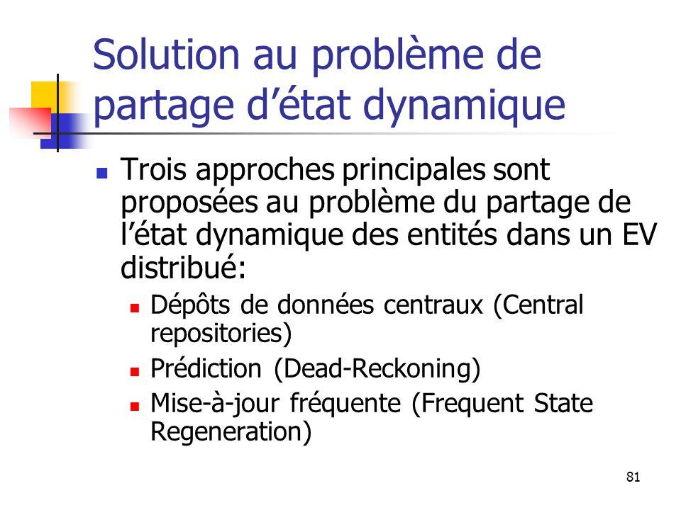 81 Solution au problème de partage d'état dynamique Trois approches principales sont proposées au problème du partage de l'état dynamique des entités dans un EV distribué: Dépôts de données centraux (Central repositories) Prédiction (Dead-Reckoning) Mise-à-jour fréquente (Frequent State Regeneration)