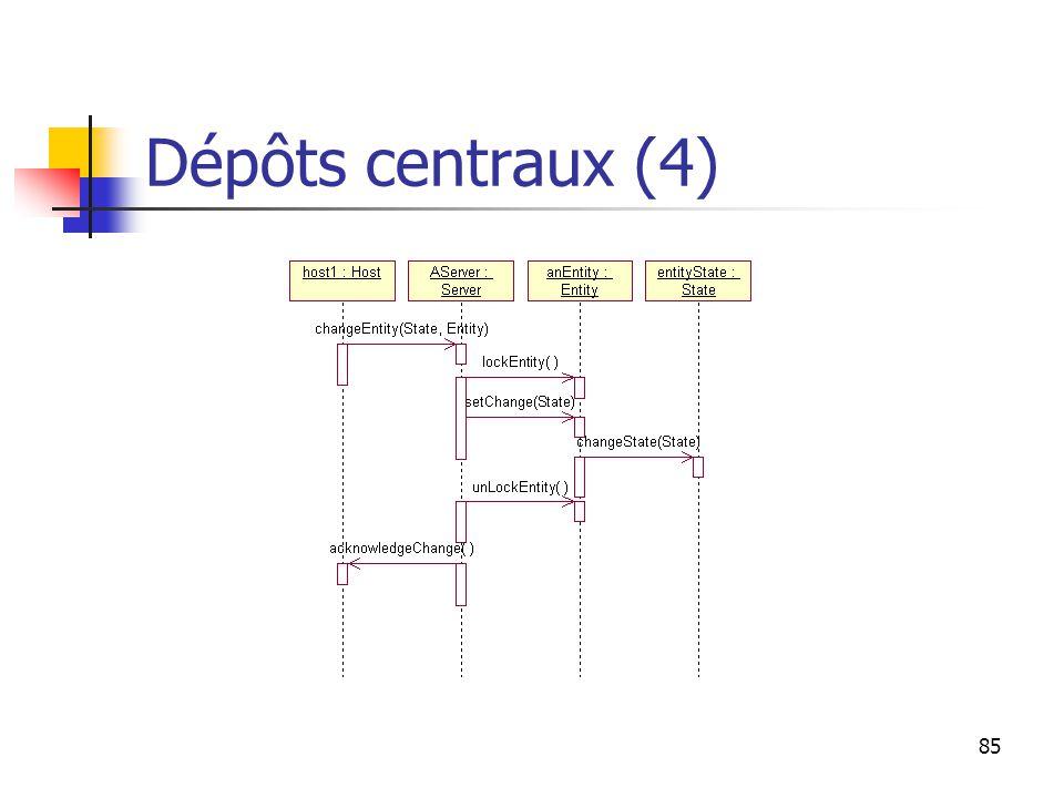 85 Dépôts centraux (4)