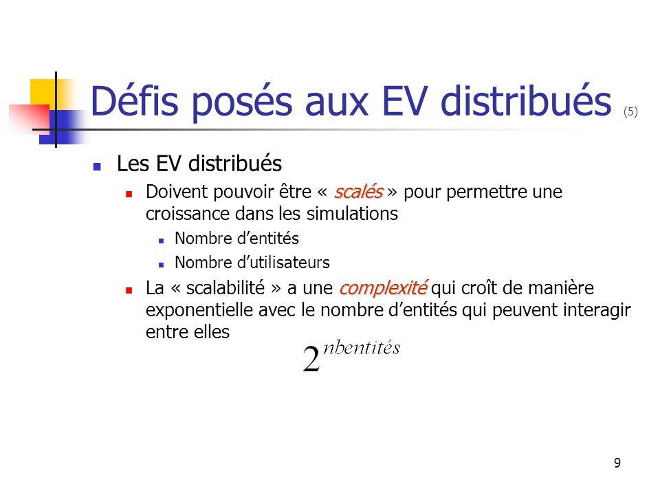 9 Défis posés aux EV distribués (5) Les EV distribués scalés Doivent pouvoir être « scalés » pour permettre une croissance dans les simulations Nombre d'entités Nombre d'utilisateurs complexité La « scalabilité » a une complexité qui croît de manière exponentielle avec le nombre d'entités qui peuvent interagir entre elles
