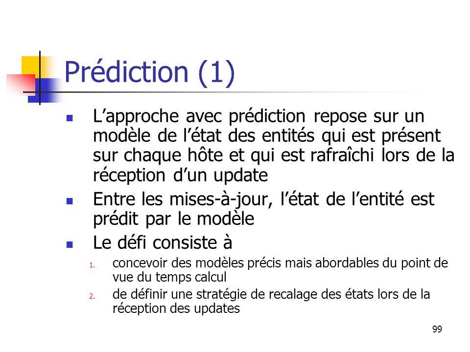 99 Prédiction (1) L'approche avec prédiction repose sur un modèle de l'état des entités qui est présent sur chaque hôte et qui est rafraîchi lors de la réception d'un update Entre les mises-à-jour, l'état de l'entité est prédit par le modèle Le défi consiste à 1.