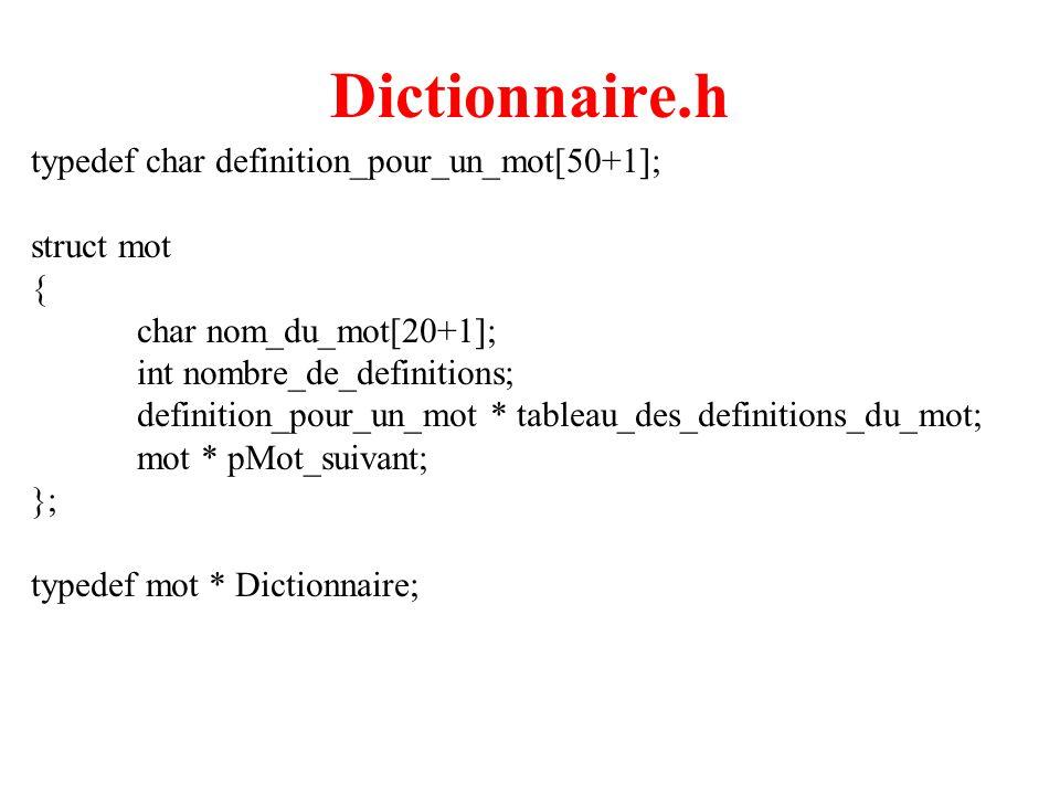 3 Dictionnaire.h typedef char definition_pour_un_mot[50+1]; struct mot { char nom_du_mot[20+1]; int nombre_de_definitions; definition_pour_un_mot * tableau_des_definitions_du_mot; mot * pMot_suivant; }; typedef mot * Dictionnaire;